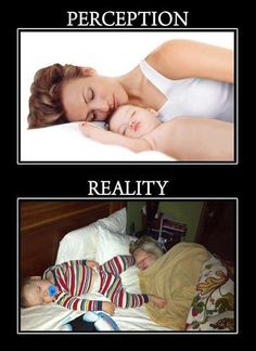 Perception Vs Reality.