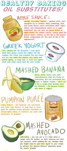 Healthy baking substitutes for oil! Apple Sauce, greek yogurt, banana, pumpkin, and avocado. www.bakedoctor.com/baking-conversions-and-substitutions-chart.html