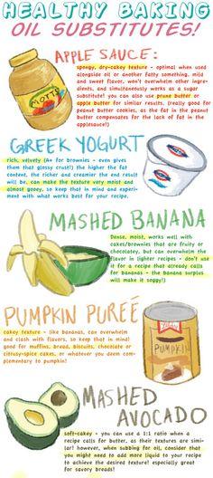 Healthy baking substitutes for oil! Apple Sauce, greek yogurt, banana, pumpkin, and avocado.