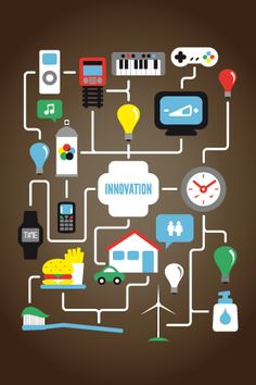 infograph / innovation