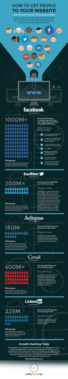 """SOCIAL MEDIA -         """"Growth Hacking Strategies To Get People To Your Website - #infographic""""."""