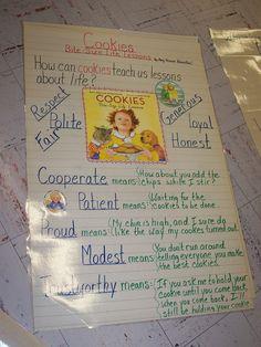 Cookies to teach Theme