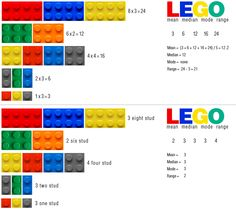 Lots of great ideas for using LEGO to teach math.
