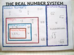 Math = Love: Real Number System Graphic Organizer and Interactive Notebook Pages
