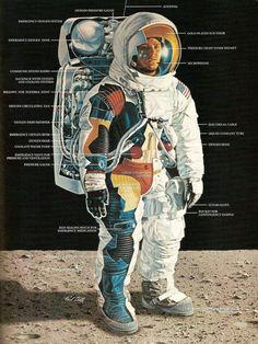 An astronaut's spacesuit