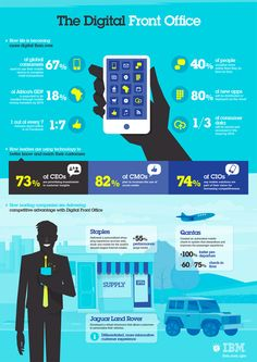 How life is becoming more digital than ever. front offic