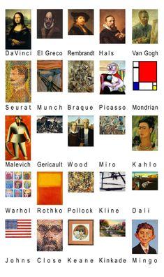 art history explained