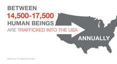 14,500- 17,500 TRAFFICKED INTO THE USA ANNUALLY