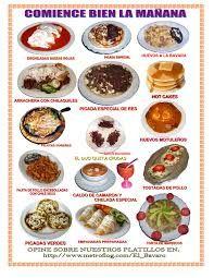 desayunos saludables - Buscar con Google