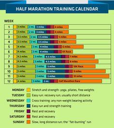 fit, halfmarathon, half marathons, train calendar, training programs