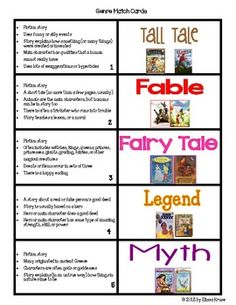 Genre Games for students.    There are 16 different genres that students can learn about using these materials.  Included are directions for three different games, game cards, and an answer key.  There are 16 genres covered.