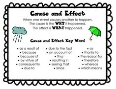 Cause and Effect Poster and Graphic Organizers FREE