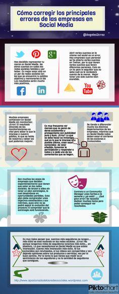Cómo corregir los principales errores de las empresas en Social Media #infografia #infographic #socialmedia