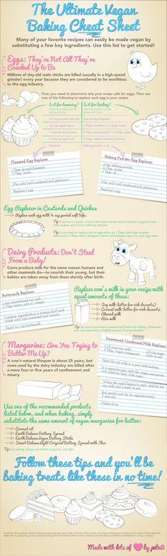 vegan baking replacements