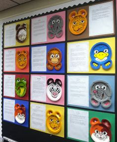 Paper plate animal writing - 4 pages 1.what a ___ looks like 2.what a ____ eats 3.where a ____ lives 4. cool facts about ____.