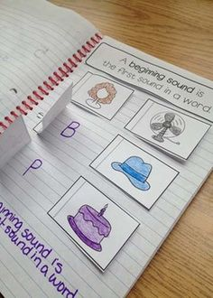 This is a neat idea for teaching beginning sounds. You could create a flip chart with all kinds of pictures and words. This could also be used for other subjects.