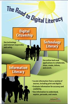 There is nothing better than a nice and a visually attractive poster to teach your students about digital literacy. The poster can also be pinned down on the classroom wall and act as a reminder of what students need to keep in their minds about the essence of digital literacy.