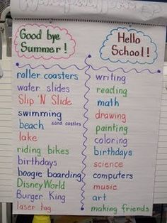 Back to School Shared Writing :)