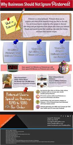 #Pinterest is important for your business. |  Follow #PinterestFAQ Pins curated by Joseph K. Levene Fine Art, Ltd.  |  #JKLFA for more #Pinterest tips.  http://www.pinterest.com/jklfa/pinterest-faq/