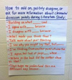 Anchor charts for class discussion