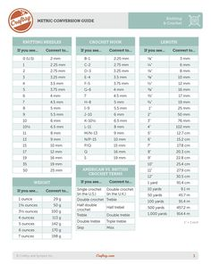 Free Metric Conversion Guide for Kniting and Crochet