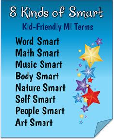 Multiple Intelligence Theory for Kids - Teach your students about the many ways they are smart! Download a PDF version of this list of kid-friendly terms as well as a free MI survey for kids.