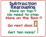 Subtraction Regrouping Poster product from Yearn-to-Learn on TeachersNotebook.com