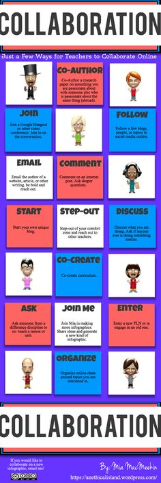 14 Ways for Teachers to Collaborate Online - infographic