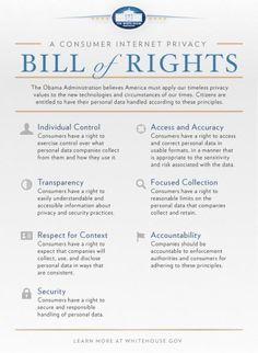 consum privaci, white houses, internet privaci, privaci bill, citizenship, bill of rights, blog, consum affair, consum internet
