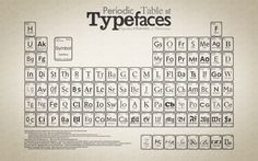 Helvetica for the Hydrogen. Er, for the win!