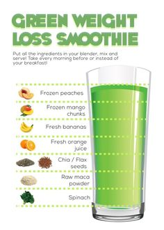 smoothie for weight loss news and fun GREEN SMOOTHIE FOR WEIGHT LOSS