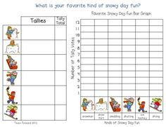 Here's an activity where students ask their peers about favorite snowy day activity, record each others choices, create a bar graph using the data, and analyze the graph.