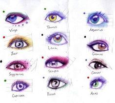 eyes of the zodiac.