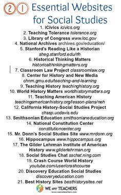 21 Essential Websites for Social Studies and History recommended by teachers.   http://www.weareteachers.com/community/blogs/weareteachersblog/blog-wat/2014/01/06/21-top-websites-for-social-studies-teachers