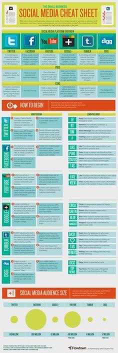 #Socialmedia cheat sheet - I love cheat sheets!