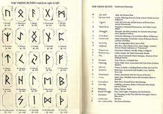 Viking Runes ~ English Meanings.
