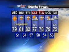 Sept. 11: 7-day forecast