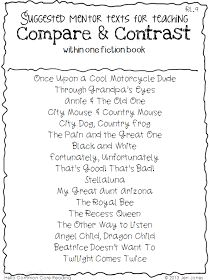 Text Sets - Picture books ideal for Fiction Skills, Strategies and Standards -Comparing & Contrasting (shown here) Common Core Reading Anchor Standard 9. But 21 free lists total for teaching each Reading Literature standard.