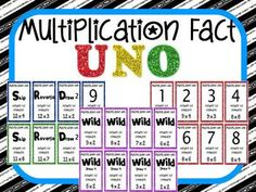 Multiplication Fact UNO!!!