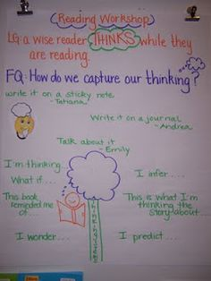 AWESOME Anchor Charts for Reading and Math...think about how this chart might look in math..students go through many of the same processes