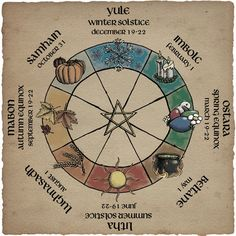 My birthday is June 21, Summer Solstice.  I like celebrating the  rhythm of the natural cycle.