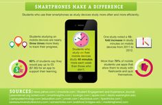 smartphones-make-difference