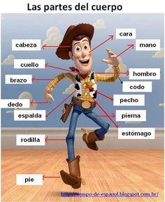 Teaching Body Parts in Spanish