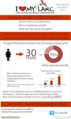 awar week, larc awar, awar month, contraceptionbirth control, thing birth