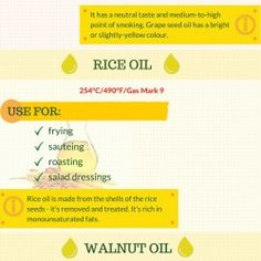 Cooking Oil Smoke Po