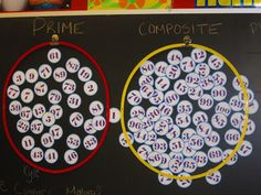 Runde's Room: Prime and Composite Numbers   LOVE all the great prime and composite numbers strategies she talks about in this blog post!