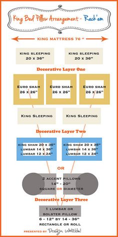King Bed Pillow Arrangements by Design Wotcha! http://designwotcha.com/, via Flickr