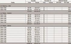 Revit Beginners: Schedules Basics & Tips