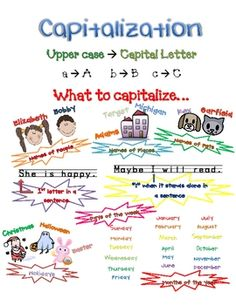 This sheet lets students know when to capitalize a letter. Another great sheet for their writing folders!...