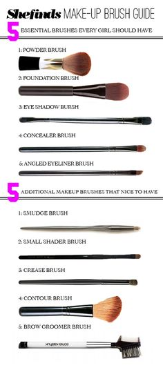 Makeup brushes you should own